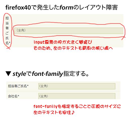 ff40_formInputSize